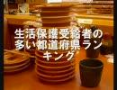 【ニコニコ動画】生活保護受給者の多い都道府県ランキングを解析してみた