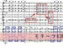 【ニコニコ動画】クラシック完全解読/3-1.ブラームス交響曲第1番第1楽章を解析してみた