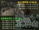 【ニコニコ動画】戦時中、台湾の高校野球 1/3を解析してみた