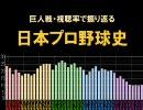 巨人戦・視聴率で振り返る 日本プロ野球史