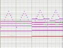 スーパーロボット大戦OGsの「CHAOS」(ヴィンデル戦BGM)を耳コピ