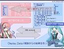 【ニコニコ動画】【第22回】ミクと学ぶC言語【構造体2】を解析してみた