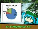 【 東方 】 にとりの科学技術講座 第1回 thumbnail