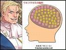 【パレドゥレーヌ】脳内メーカー