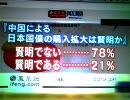 【中国】 日本国債って運用先としてどうなのよ?【投資】