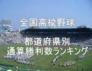 【ニコニコ動画】【全国高校野球】都道府県別 通算勝利数ランキングを解析してみた