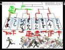 【ニコニコ動画】【2010年】ニコ生声真似ワールドカップ【決勝戦】を解析してみた
