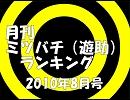 月刊ミツバチ(遊助)ランキング 2010年8月号