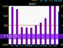 第81位:双海亜美の歌唱から抽出したパラメータでデフォ子を調声してみた thumbnail