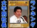 社長の多い大学ランキング【出身大学別】TOP50 thumbnail