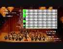 【ニコニコ動画】【けいおん!!】U&I ~フィナーレ~ (オーケストラアレンジ)を解析してみた