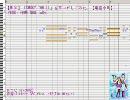 【MIDI】「SMOKY THRILL」耳コピしてみた。【竜宮小町】