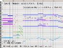 【MIDI】「MEGARE!」耳コピしてみた。【β版】