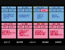【ニコニコ動画】【11/14】たかじんのそこまで言って委員会【女帝論】を解析してみた