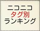 ニコニコ タグ別ランキング #007 『JOYSOUND配信中』