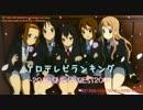 【完全版】年間アニソンランキング 2010 SINGLE BEST 200【ケロテレビ】