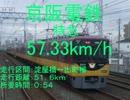 気まぐれ鉄道小ネタPART14 特に急がない特急ランキング