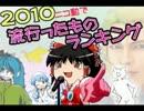【ニコニコ動画】ニコ動で流行ったものランキング 2010