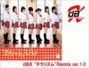 """スカート、ひらり [dBX """"チラリズム"""" Remix] / AKB48 thumbnail"""