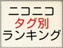 ニコニコ タグ別ランキング #028 『ちょっホイ』 thumbnail