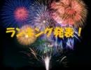 東日本大震災義援金麻雀大会 ランキング動画