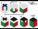 【ニコニコ動画】ルービックキューブの攻略法ver1を解析してみた