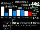 beatmania IIDX SPAノーツ数Ranking TOP50(皿編)