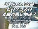 お前のバイクはどのクラスの四輪と同じ加速? 総集編 Vol.172 thumbnail