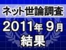 ネット世論調査「内閣支持率調査 2011/9/29」結果