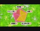利きムチ thumbnail