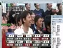 【ニコニコ動画】【ドラフト】東海大菅野、日ハムが交渉権を引き発狂する巨人ファンを解析してみた
