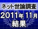 ネット世論調査「内閣支持率調査 2011/11/30」結果