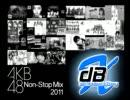 【作業用BGM】AKB48 60min21son Non-Stop Mix 2011 thumbnail