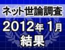 ネット世論調査「内閣支持率調査 2012/1/26」結果