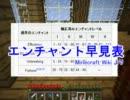 【Minecraft】 方向音痴のマインクラフト Season3 Part27 【ゆっくり実況】 thumbnail