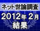 ネット世論調査「内閣支持率調査 2012/2/29」結果