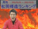 月刊松岡修造ランキング2012年2月~3月