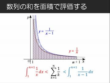 面積は格子点を数えて求める~4...