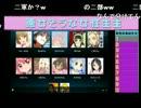 【ニコニコ動画】2012/01/15 格付けしあう女性声真似生主たち~悪女そうな生主たち~ 1/4を解析してみた