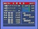 中央競馬ダイジェスト 2005年12月17日