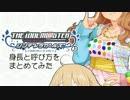 【モバマス】シンデレラガールズの身長と呼び方をまとめてみた thumbnail