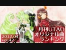 月刊UTAUオリジナル曲ランキング 2012.04