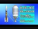 【ニコニコ動画】もっと遠くへ もっと便利に ~H-IIAロケットの高度化~を解析してみた