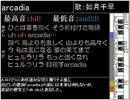 アイマス楽曲音域調査 4 ~MS編その1~(リメイク) <訂正あり>