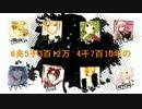 【◇合唱◆】人生リセットボタン【男女8人】