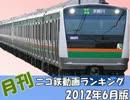 【A列車で行こう】 月刊ニコ鉄動画ランキング2012年度6月版