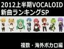2012上半期VOCALOID新曲ランキングSP 複数・海外ボカロ編