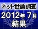 ネット世論調査「内閣支持率調査 2012/7/26」結果