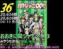 週刊オリコンコミックランキング+α【12年9月3週目】→次号完成!!
