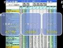 【ニコニコ動画】20120930-1 NER=ネル 2012夏アニメ 最終ランキング! 2を解析してみた
